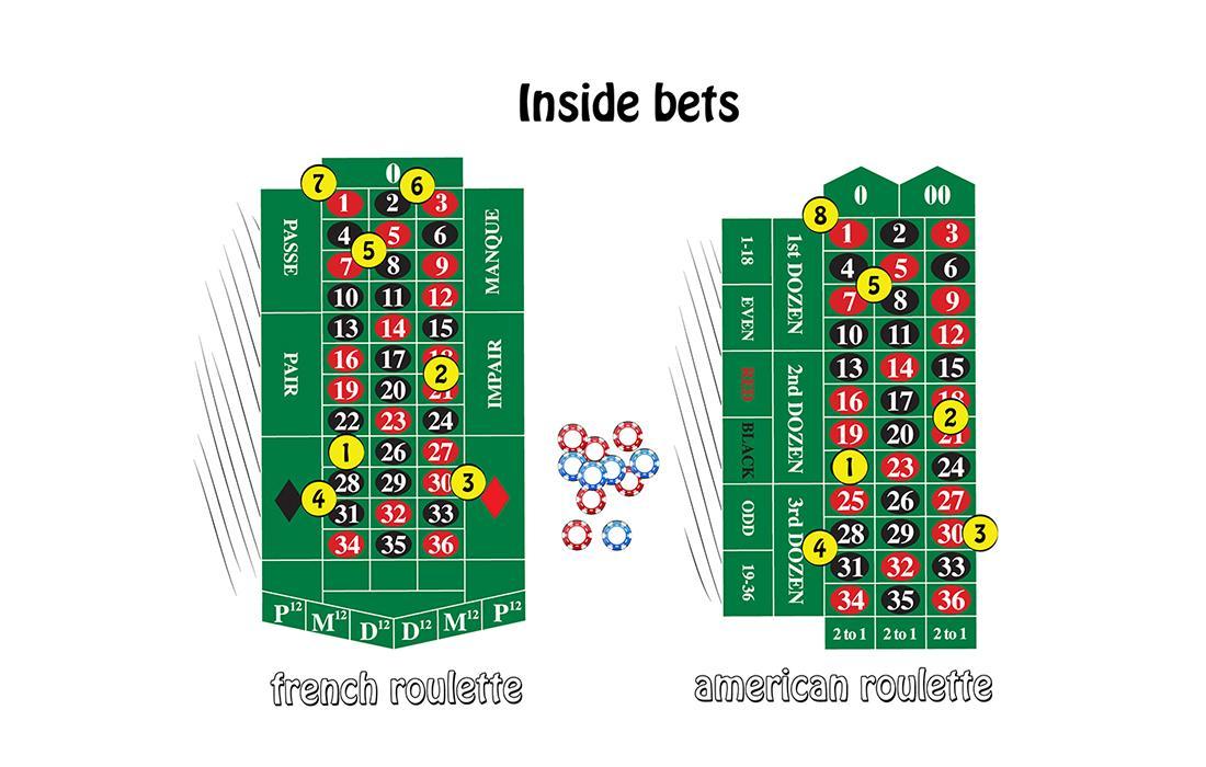 Calculo probabilidade casino reclamações 217094