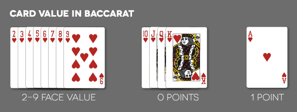 Estrategia baccarat 241622