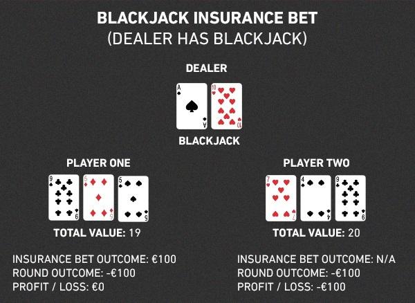 Blackjack americano casino 456415