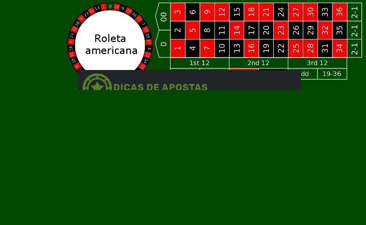 Casinos online confiaveis 357864