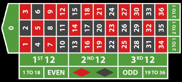 Madness casino 575024