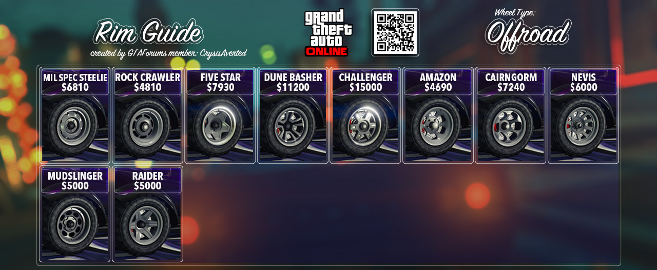 Browse wheels roleta 658278