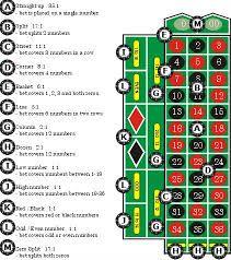 Jogo educativo blueprint 437118