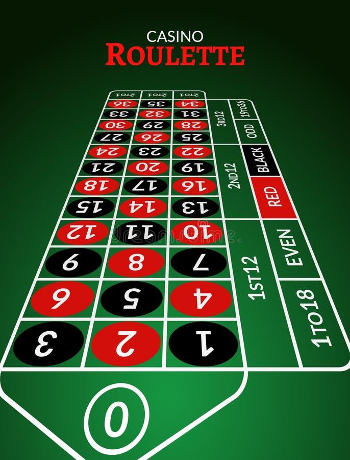 Roleta dos prêmios casinos 644507